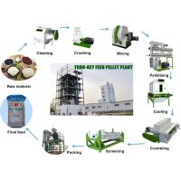 China Durable Pet Food Production Line Poultry Food Processing Machine With Classifying Screen wholesale