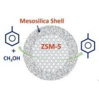 China HZSM-5 Catalyst , ZSM 5 Synthesis For Hydroforming Isomerization wholesale