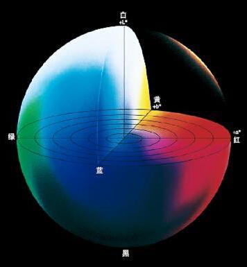 lab spectrophotometer