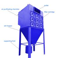 China Industrial Dust Collector Cartridge Filter , Air Purification Dust Filtration System wholesale