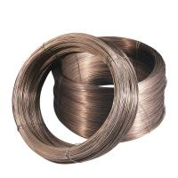 China 7.1 Density Electric Oven Wire Oxidation 0Cr21Al6Nb High Temperature Wire wholesale