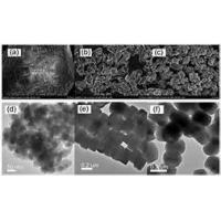 China Na Y Zeolite Alkali Silicon Aluminate In Granules For Propylene Glycol Drying on sale