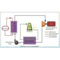 Buy cheap Steel Organic Rankine Cycle System With Engineering Procurement / Site from wholesalers