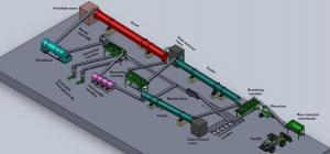China 75KW Organic Fertilizer Production Line wholesale