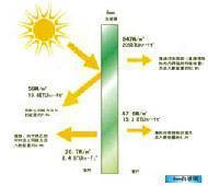 Buy cheap Solar Reflective Glass from wholesalers