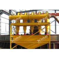 Buy cheap Hydrocyclone from wholesalers