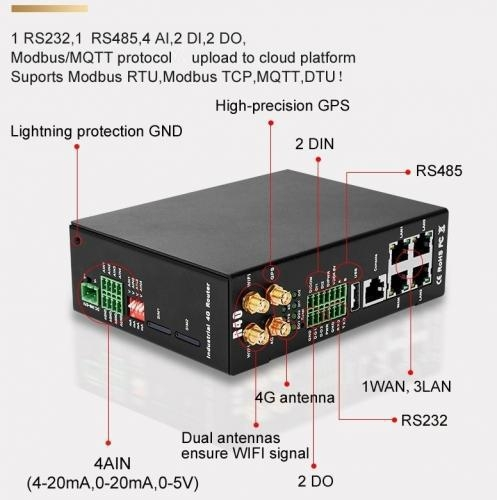 China 4G LTE Industrial VPN Router (2SIMCards,3LAN,1WAN,1 RS485,1RS232,4AIN,2DIN,2DO)